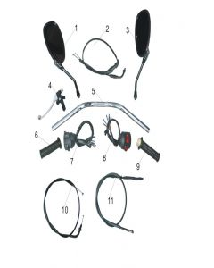 Heist 125 (F02) Handlebars/Switch Gears